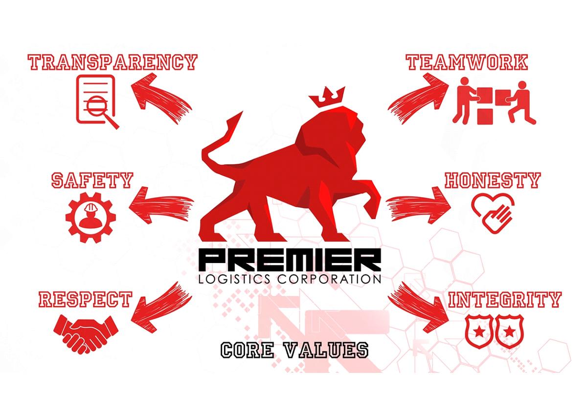 Premier Logistics   Our Team